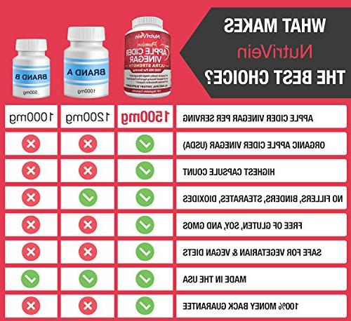 Nutrivein Vinegar Capsules 120 Soft Healthy Loss, Digestion, Cleanser Supports Blood Sugar & Immune Suppressant