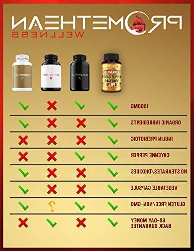 Organic Capsules PRO Pills Detox for Weight Loss Unfiltered With Powder Supplements Tablets Pepper Inulin Prebiotics 90